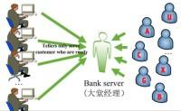 体系化认识RPC